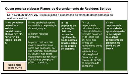 Plano de Gerenciamento de Resíduos Sólidos - PGRS